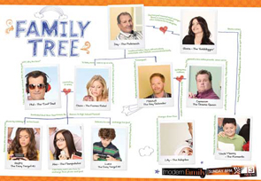 66 Best Celebrity Family Trees images | Genealogia ...